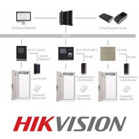 -HIKVISION Zutrittskontrollsysteme